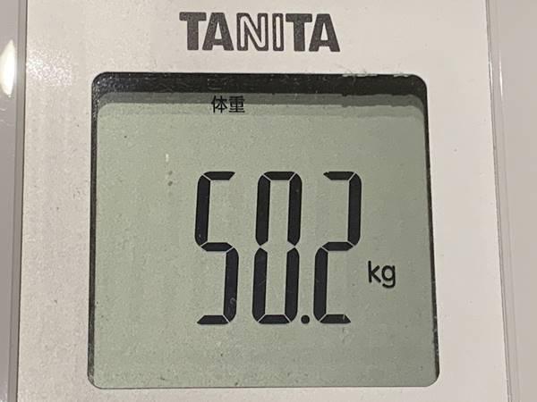開始日の体重