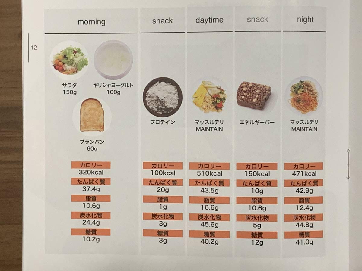 マッスルデリの食事プログラム