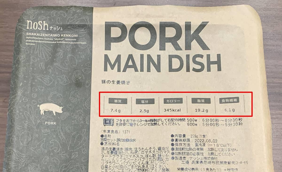 豚の生姜焼きの糖質と塩分