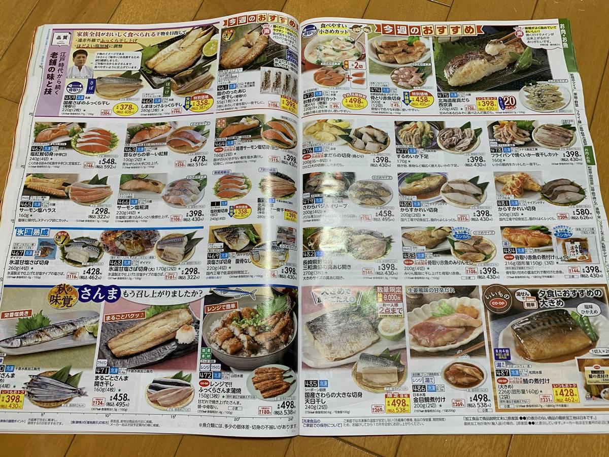 魚のカテゴリ