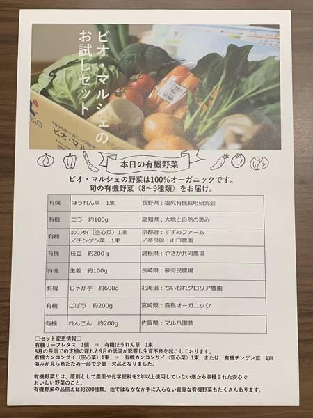 お試しセットの各食材の生産者情報